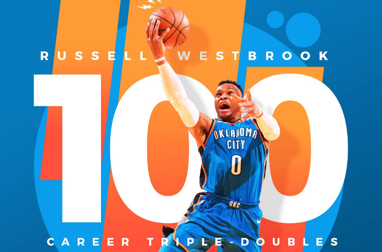 Russell Westbrook is Beyond Amazing!