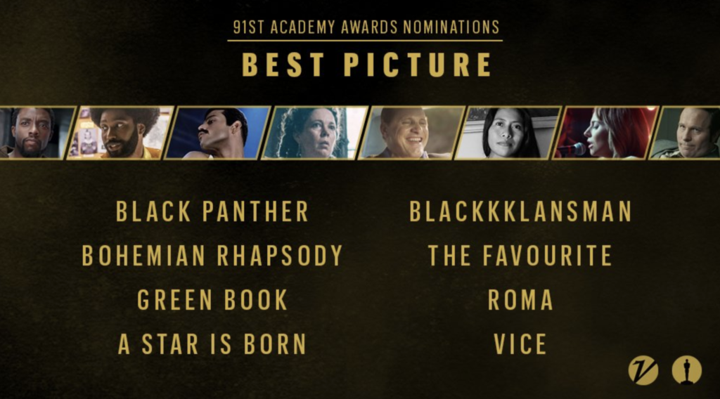 Oscars Noms Are Here & We Got Some Surprises